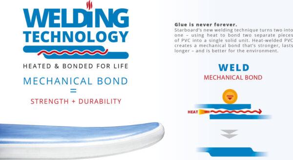 starboard_igo_zen_welding_technology